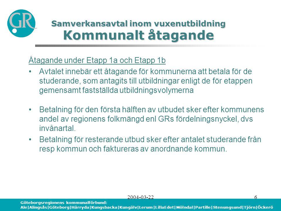 Göteborgsregionens kommunalförbund: Ale|Alingsås|Göteborg|Härryda|Kungsbacka|Kungälv|Lerum|LillaEdet|Mölndal|Partille|Stenungsund|Tjörn|Öckerö 2004-03-227 2004-03-22Utbildningsgruppen - beslut 2004-04-19Förbundsstyrelsen mars – juniHandläggning i kommunerna 2004-07-01Avtalet träder i kraft Samverkansavtal inom vuxenutbildning Tidplan – för Etapp 1