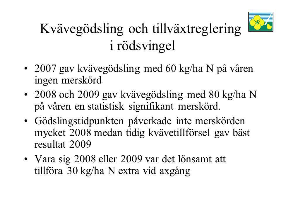 Kvävegödsling och tillväxtreglering i rödsvingel 2007 gav kvävegödsling med 60 kg/ha N på våren ingen merskörd 2008 och 2009 gav kvävegödsling med 80 kg/ha N på våren en statistisk signifikant merskörd.