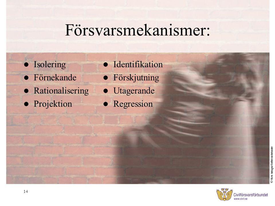 14 Försvarsmekanismer: Isolering Förnekande Rationalisering Projektion Identifikation Förskjutning Utagerande Regression © Matts Imhagen/Civilförsvars