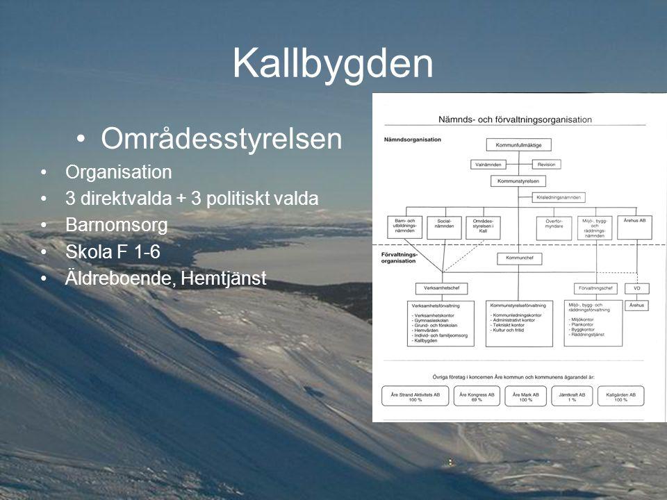 Kallbygden Områdesstyrelsen Organisation 3 direktvalda + 3 politiskt valda Barnomsorg Skola F 1-6 Äldreboende, Hemtjänst