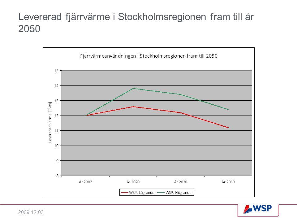 2009-12-03 Fjärrvärmens marknadsandelar 2008-11-24 Utbyggnad fjärrvärme i Norge 16 Småhus Lokaler Flerbostadshus Källa: SCB Fjärrvärme Annat 8% 92% 85% 15% 56% 44%