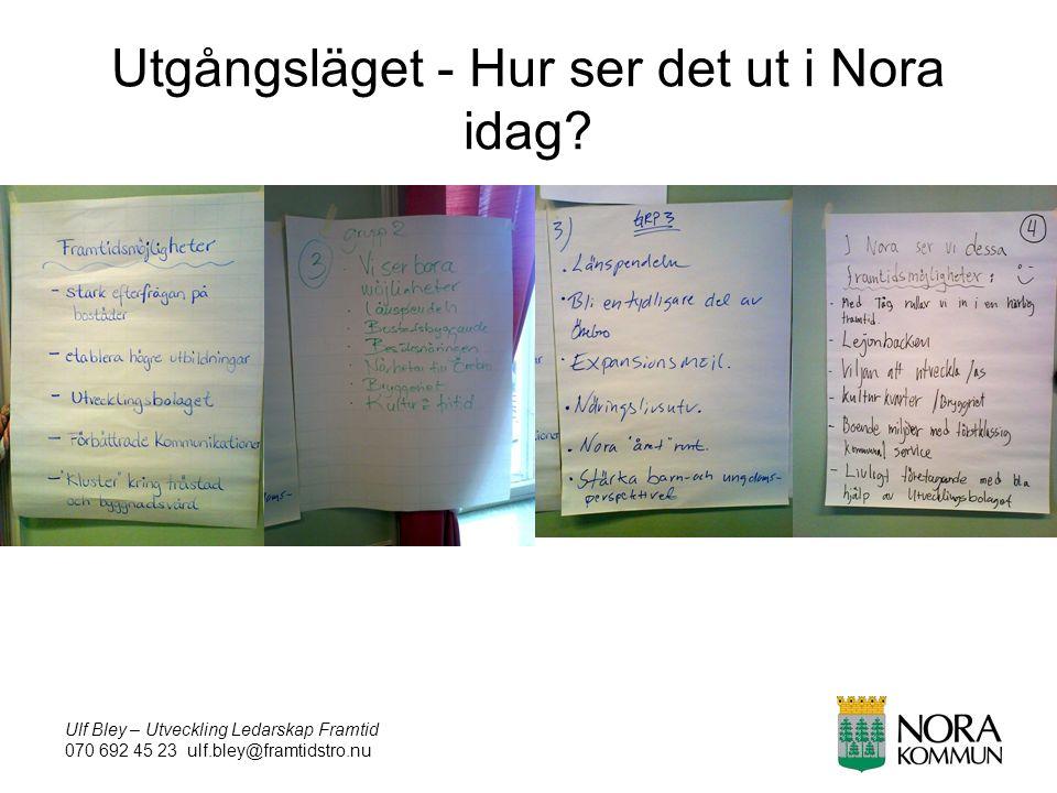 Ulf Bley – Utveckling Ledarskap Framtid 070 692 45 23 ulf.bley@framtidstro.nu Utgångsläget - Hur ser det ut i Nora idag