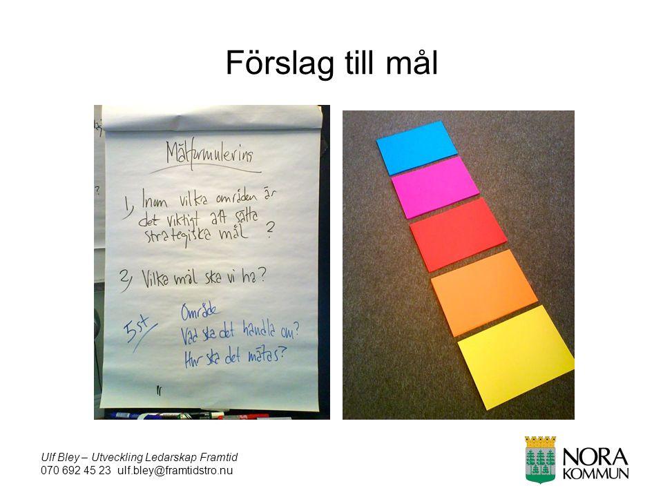 Ulf Bley – Utveckling Ledarskap Framtid 070 692 45 23 ulf.bley@framtidstro.nu Förslag till mål