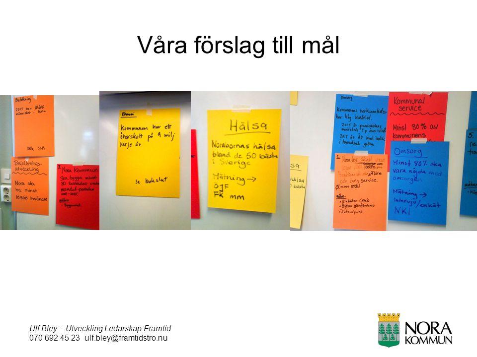 Ulf Bley – Utveckling Ledarskap Framtid 070 692 45 23 ulf.bley@framtidstro.nu Våra förslag till mål