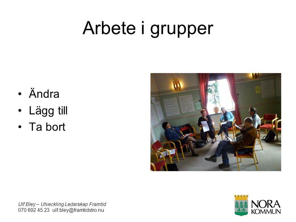 Ulf Bley – Utveckling Ledarskap Framtid 070 692 45 23 ulf.bley@framtidstro.nu Arbete i grupper Ändra Lägg till Ta bort