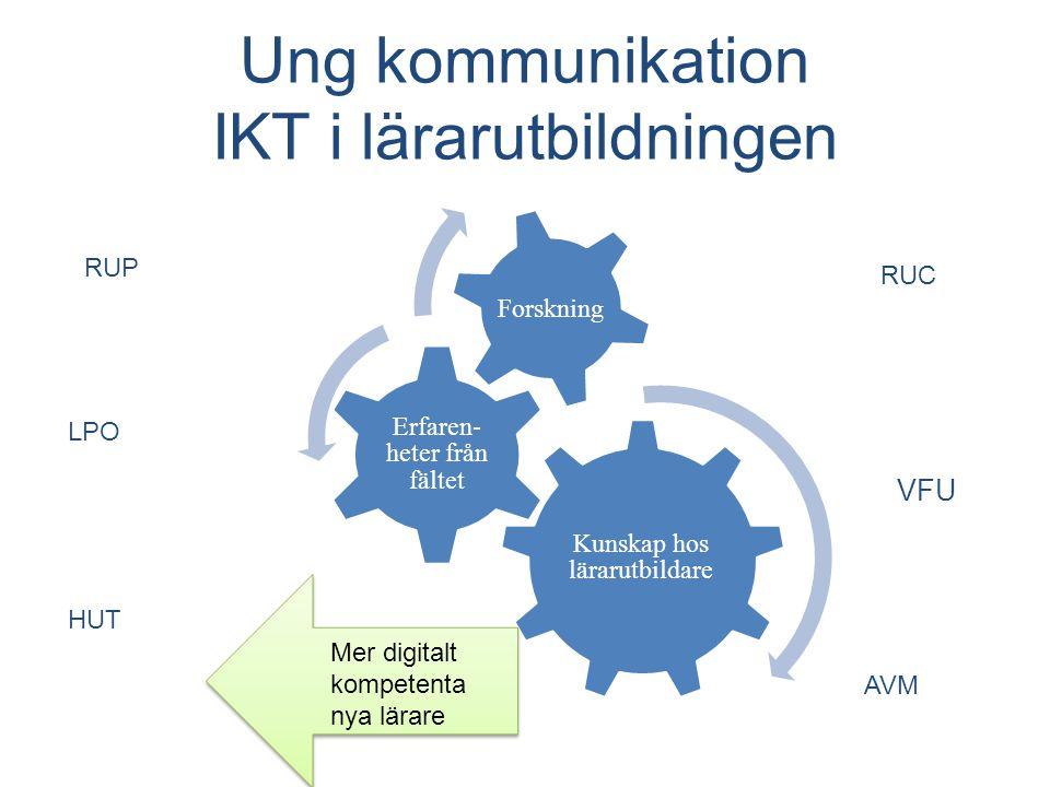 Ung kommunikation IKT i lärarutbildningen Kunskap hos lärarutbildare Erfaren- heter från fältet Forskning RUC VFU HUT LPO RUP AVM Mer digitalt kompetenta nya lärare