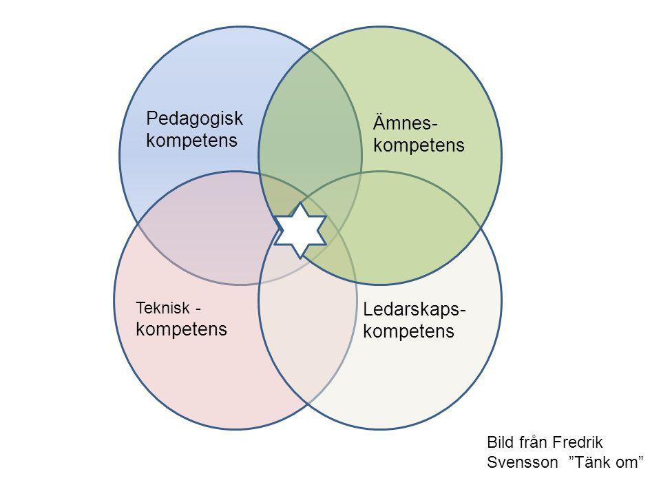 Pedagogisk kompetens Ämnes- kompetens Teknisk - kompetens Ledarskaps- kompetens Bild från Fredrik Svensson Tänk om