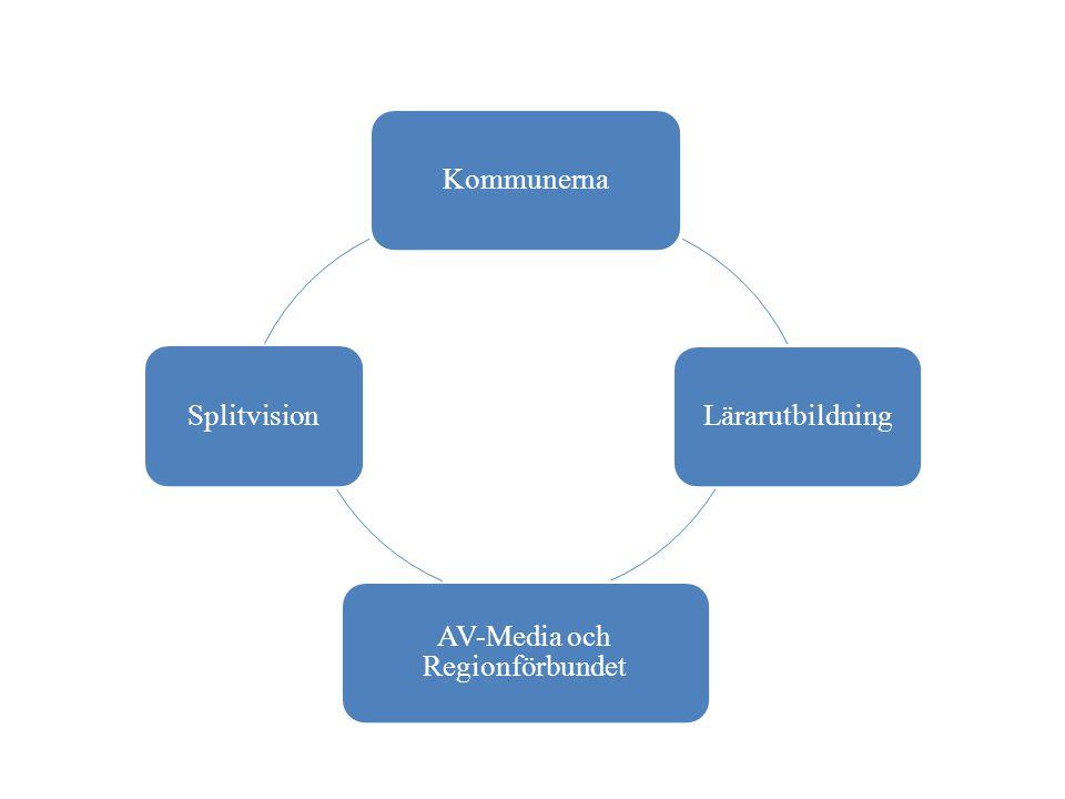 Kommunerna Lärarutbildning AV-Media och Regionförbundet Splitvision