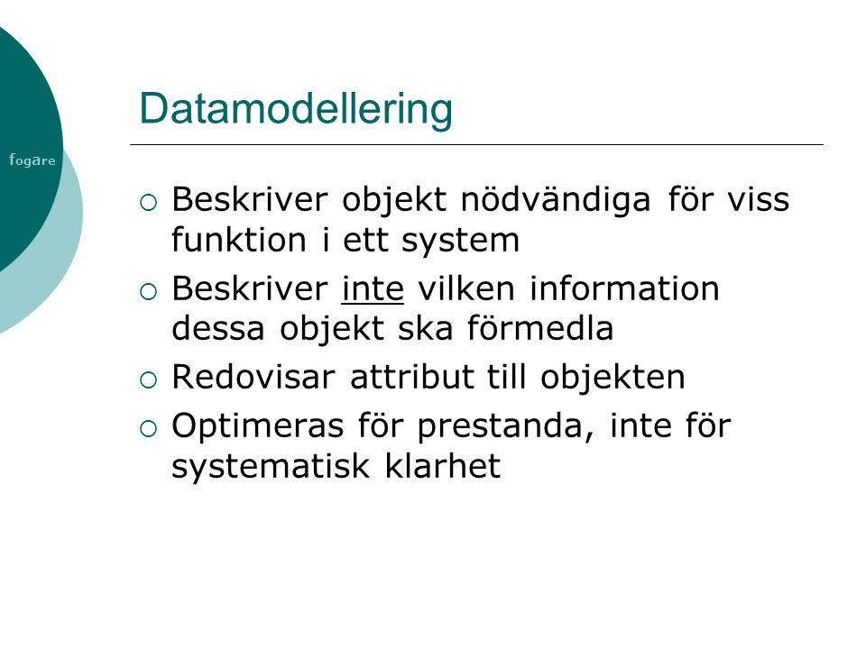 f og a re Datamodellering  Beskriver objekt nödvändiga för viss funktion i ett system  Beskriver inte vilken information dessa objekt ska förmedla 