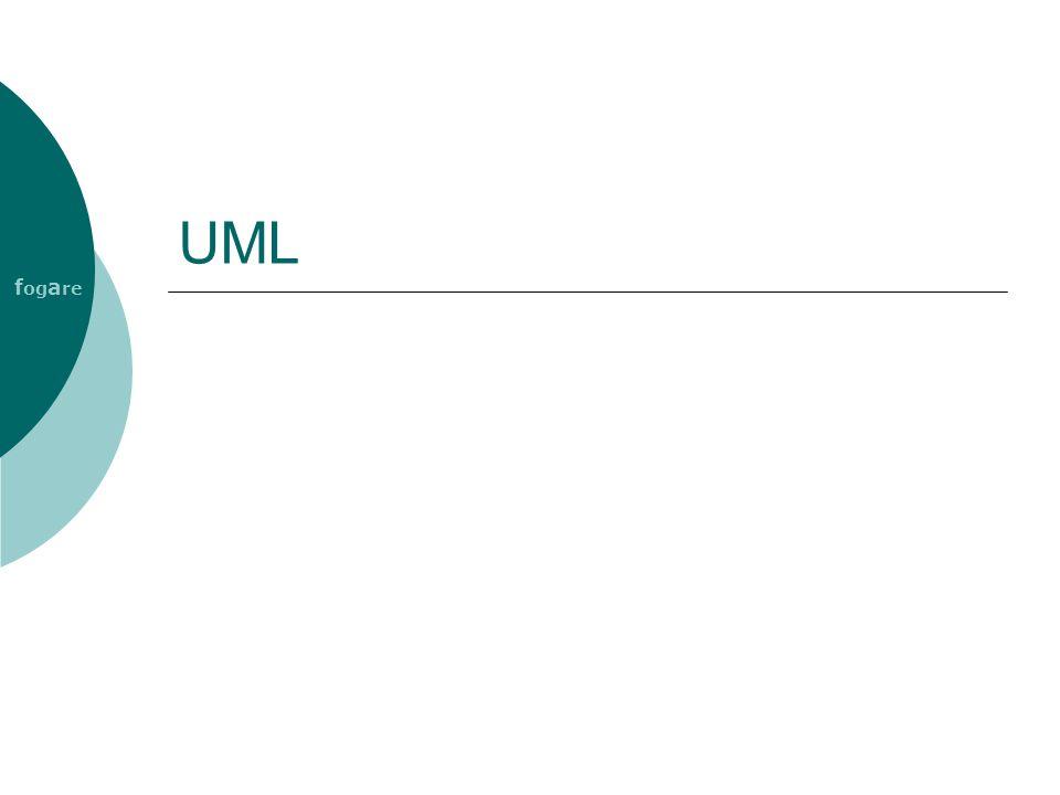 f og a re UML