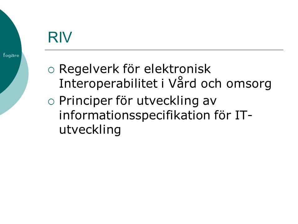 f og a re RIV  Regelverk för elektronisk Interoperabilitet i Vård och omsorg  Principer för utveckling av informationsspecifikation för IT- utveckli