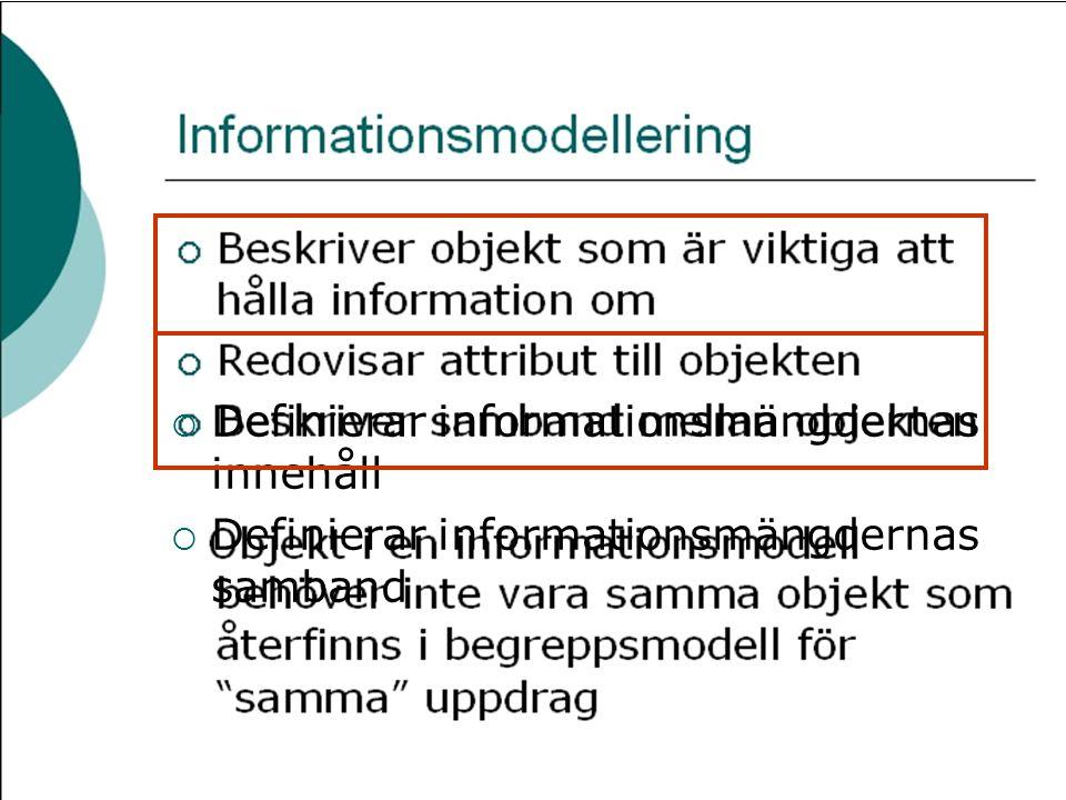 f og a re Informationsmodellering  Utgår från studiet av informationsflöden  Identifierar informationsmängderna  Definierar informationsmängdernas