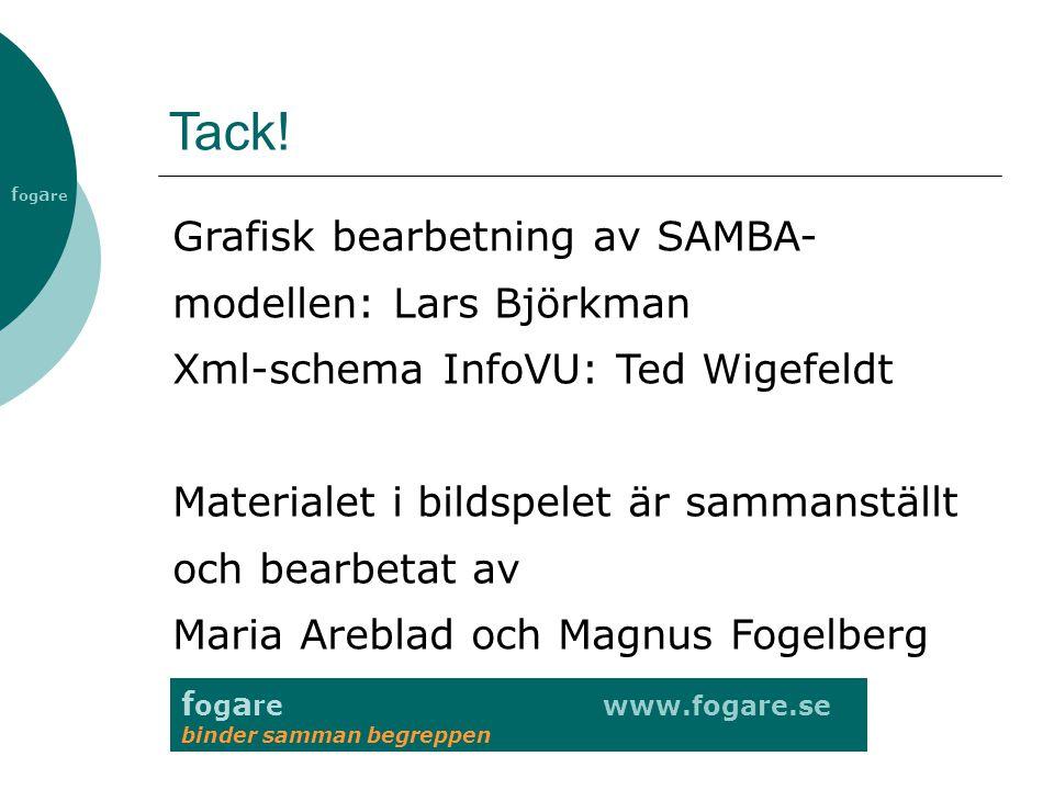 Tack! f og a re www.fogare.se binder samman begreppen Grafisk bearbetning av SAMBA- modellen: Lars Björkman Xml-schema InfoVU: Ted Wigefeldt Materiale