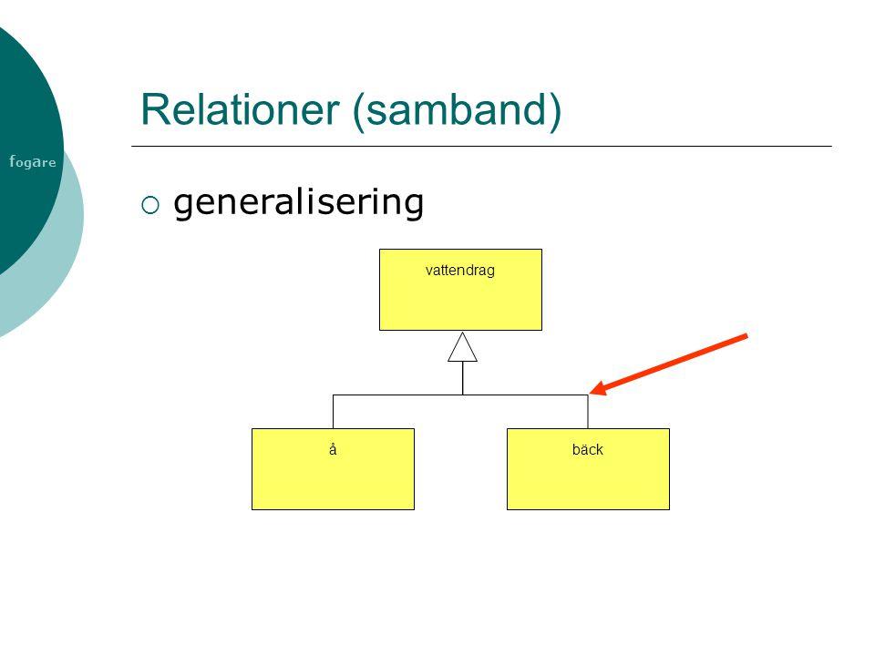 f og a re Relationer (samband)  generalisering vattendragbäckå