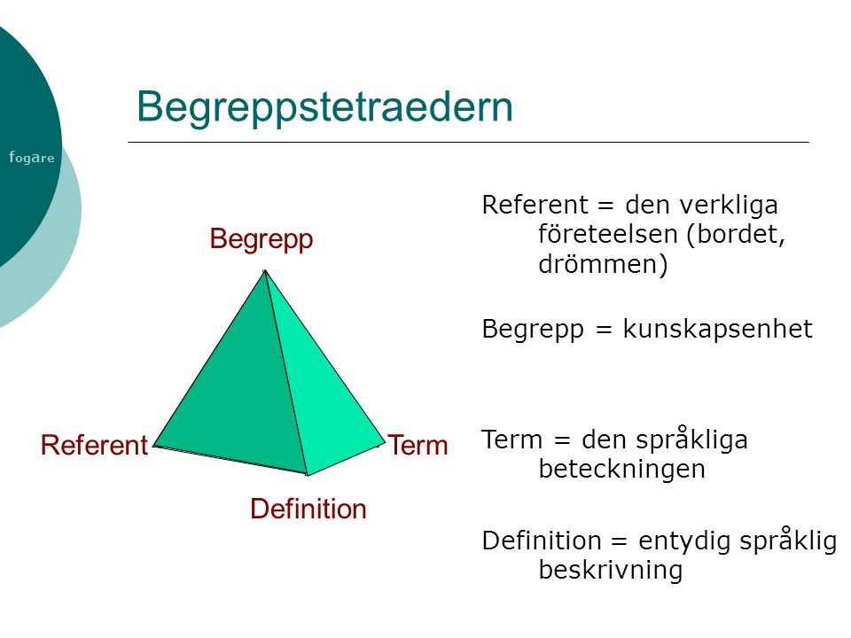f og a re Begrepp Term Definition Referent Definition = entydig språklig beskrivning Begreppstetraedern Referent = den verkliga företeelsen (bordet, d
