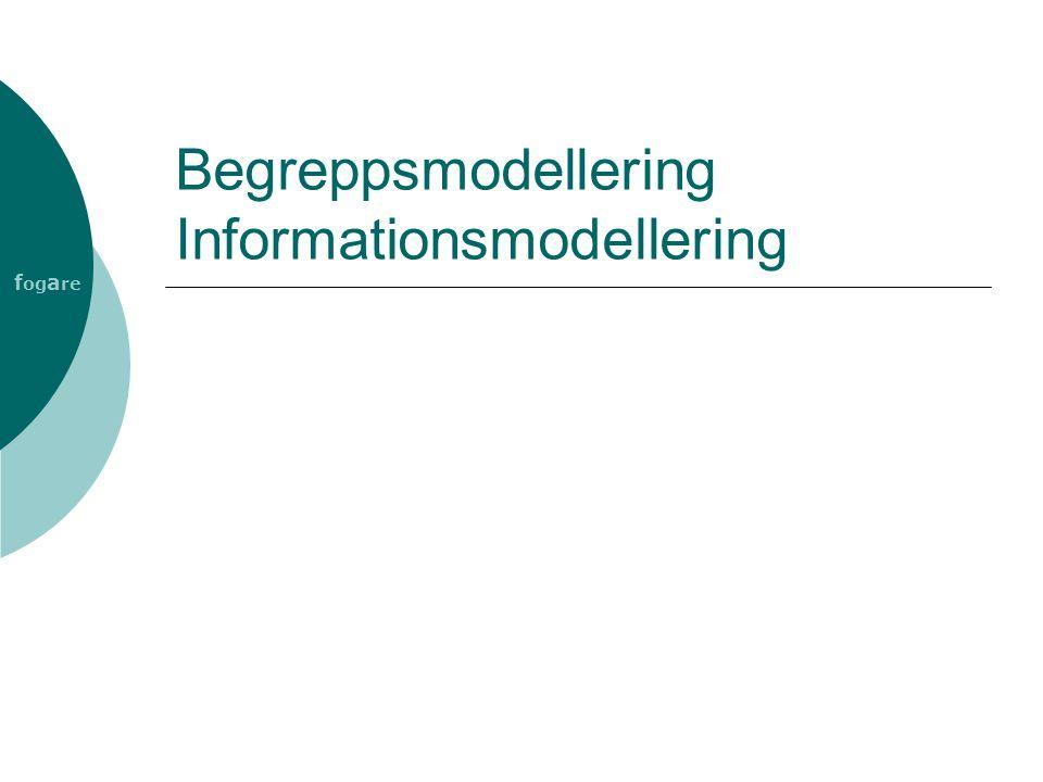 f og a re Begreppsmodellering Informationsmodellering