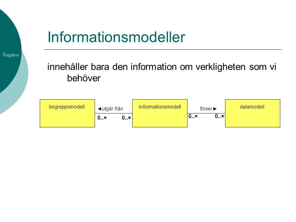f og a re Informationsmodeller informationsmodellbegreppsmodell utgår från datamodell förser 0.. * innehåller bara den information om verkligheten som