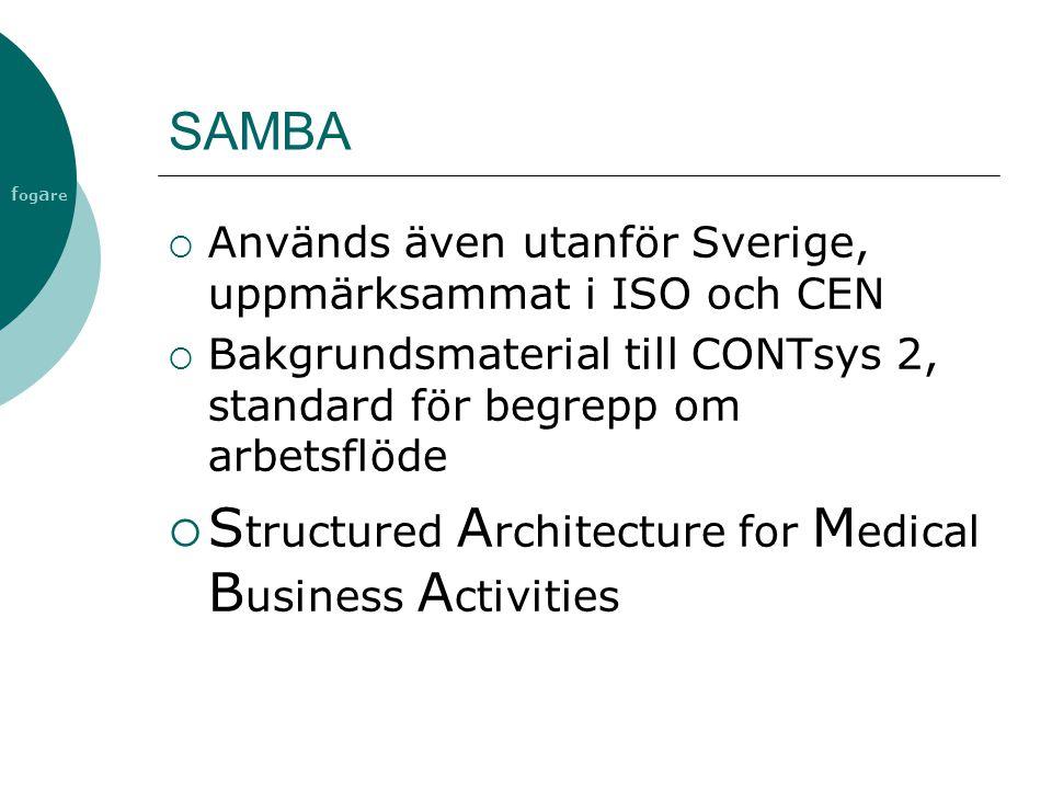f og a re SAMBA  Används även utanför Sverige, uppmärksammat i ISO och CEN  Bakgrundsmaterial till CONTsys 2, standard för begrepp om arbetsflöde 