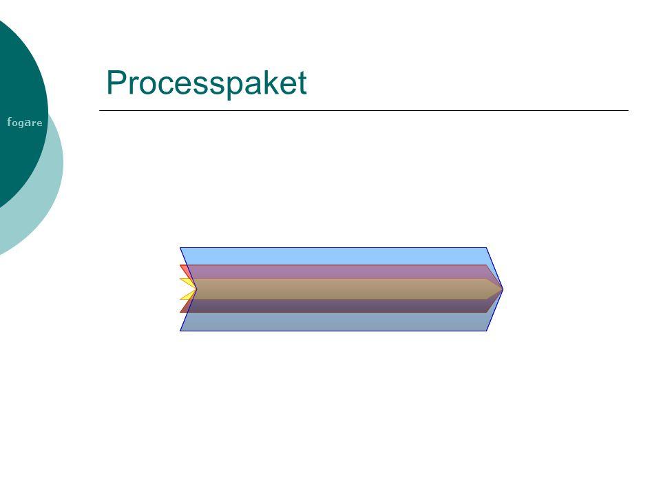 f og a re Processpaket