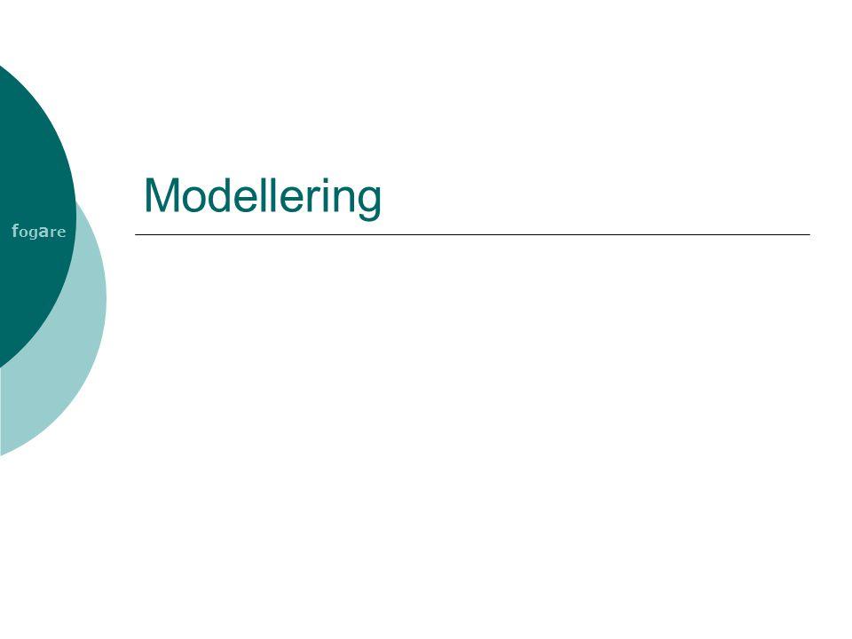 f og a re Modeller  Begreppsmodell  Processmodell  Informationsmodell  Datamodell  Verksamhetsmodellering Olika typer av modeller används beroende på syfte!
