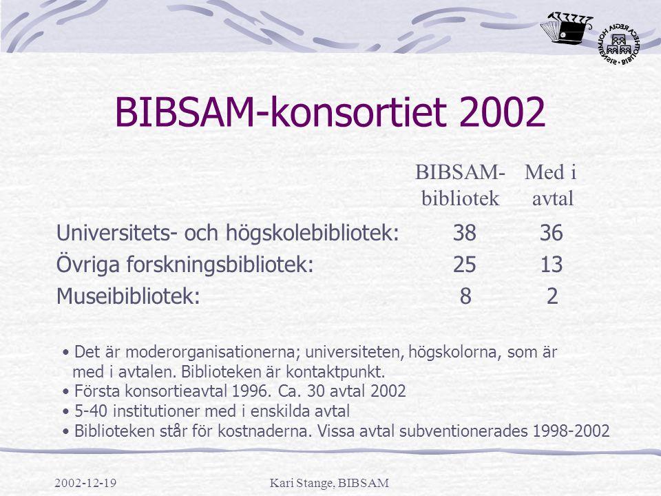 2002-12-19Kari Stange, BIBSAM Organisation av licensarbetet KB som myndighet är ytterst ansvarig Riksbibliotekarien Tomas Lidman undertecknar avtalen BIBSAM som avdelning inom KB BIBSAM:s chef Kjell Nilsson är ansvarig för verksamheten Kari Stange är ansvarig handläggare för licensverksamheten Licensavtalen från ax till limpa sköts av flera handläggare: Karin B.