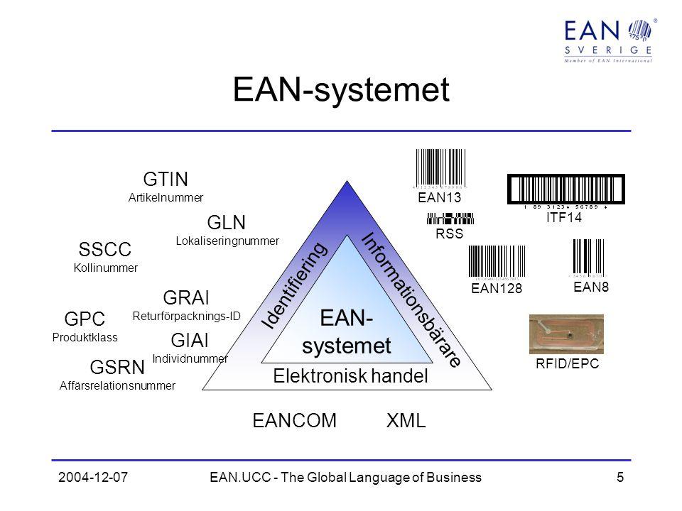 2004-12-07EAN.UCC - The Global Language of Business6 Tjänster GEPIR – global nummerupplysning för EAN-nummer GDSN – globalt nät för synkronisering av grundinformation om varor EPCglobal Network – globalt nät för hantering av information om produkter med RFID-märkning EAN Sveriges Validatortjänst för varucertifikat Projektledning för etablering och spridning av tjänster