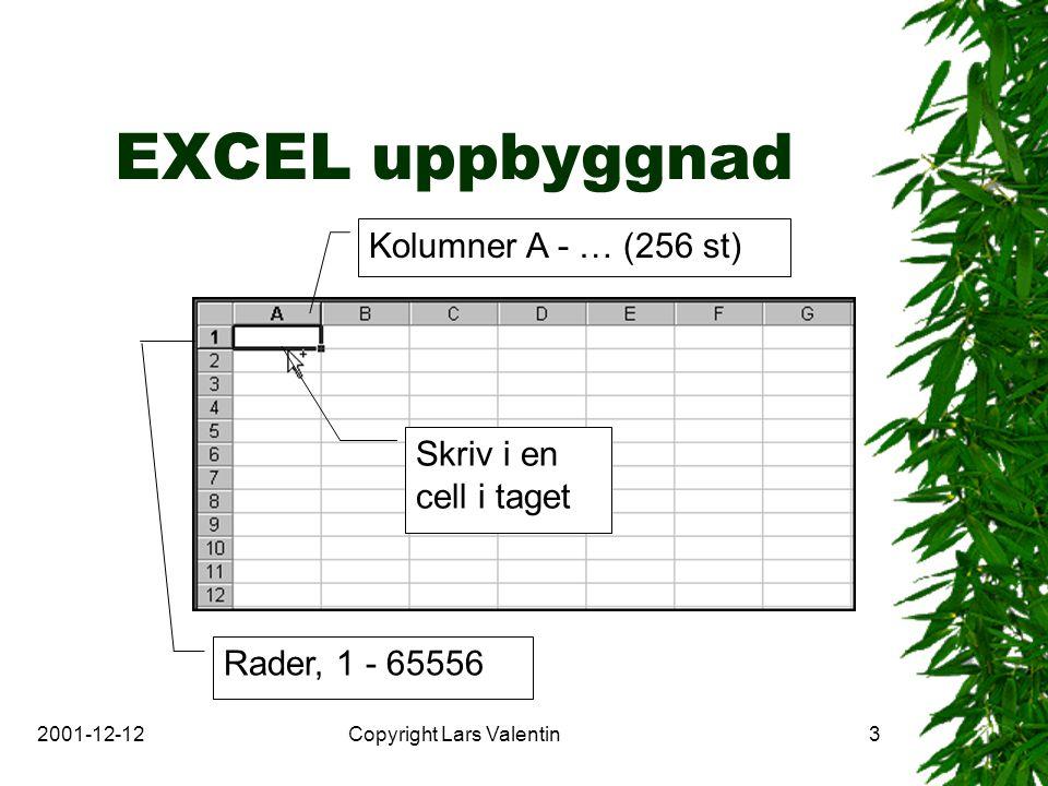 2001-12-12Copyright Lars Valentin3 EXCEL uppbyggnad Kolumner A - … (256 st) Rader, 1 - 65556 Skriv i en cell i taget