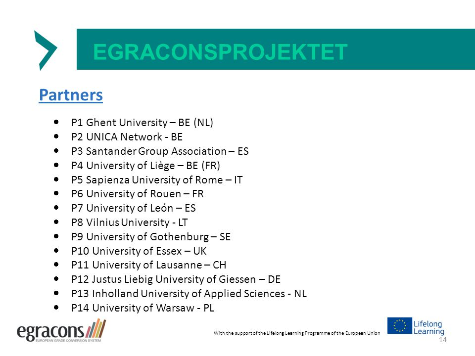 EGRACONSPROJEKTET Partners  P1 Ghent University – BE (NL)  P2 UNICA Network - BE  P3 Santander Group Association – ES  P4 University of Liège – BE