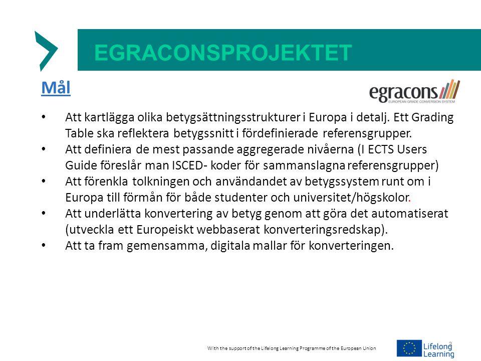 EGRACONSPROJEKTET Mål Att kartlägga olika betygsättningsstrukturer i Europa i detalj.