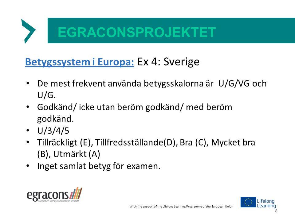 EGRACONSPROJEKTET Betygssystem i Europa: Ex 4: Sverige De mest frekvent använda betygsskalorna är U/G/VG och U/G.