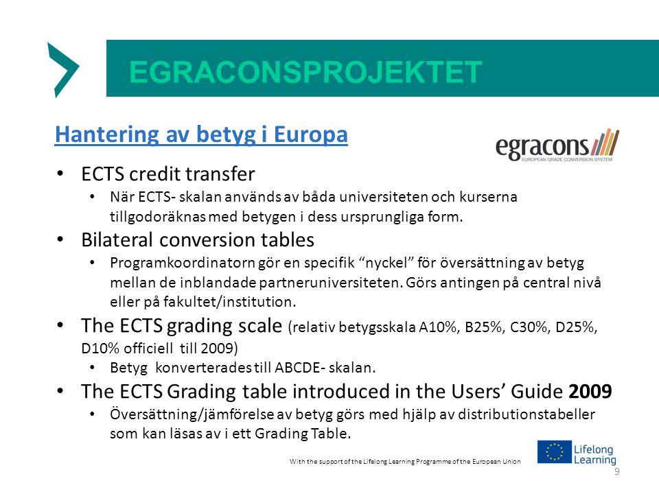 EGRACONSPROJEKTET Hantering av betyg i Europa ECTS credit transfer När ECTS- skalan används av båda universiteten och kurserna tillgodoräknas med betygen i dess ursprungliga form.