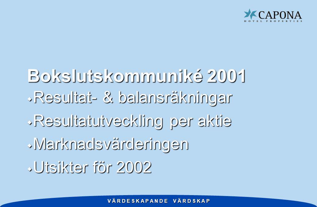 V Ä R D E S K A P A N D E V Ä R D S K A P Bokslutskommuniké 2001 w Resultat- & balansräkningar w Resultatutveckling per aktie w Marknadsvärderingen w Utsikter för 2002