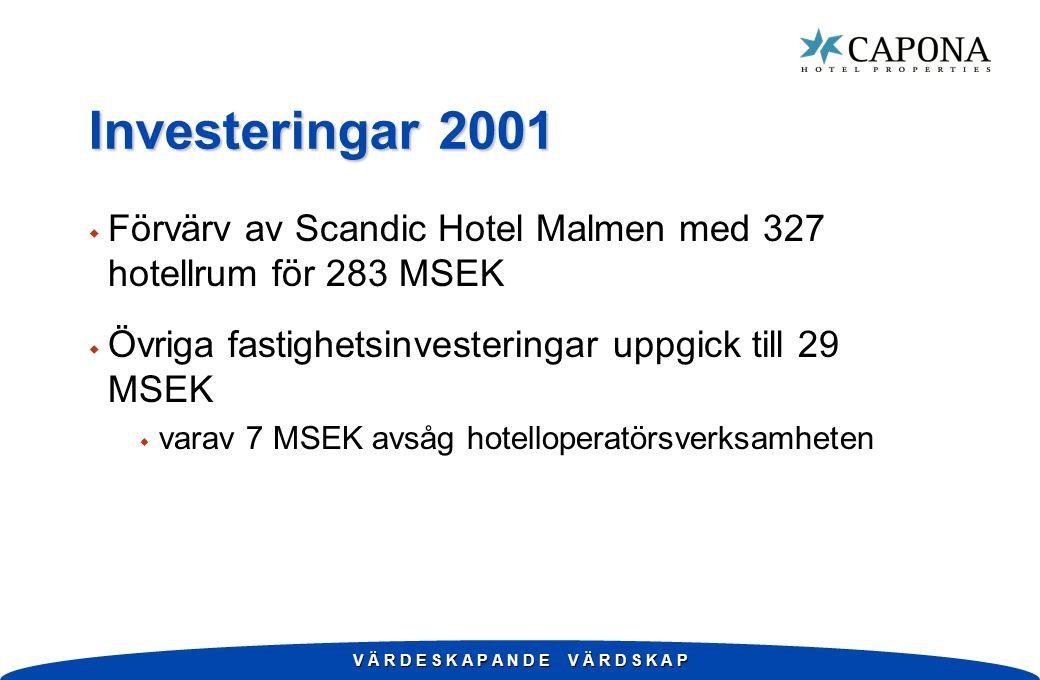 V Ä R D E S K A P A N D E V Ä R D S K A P Investeringar 2001 w Förvärv av Scandic Hotel Malmen med 327 hotellrum för 283 MSEK w Övriga fastighetsinvesteringar uppgick till 29 MSEK w varav 7 MSEK avsåg hotelloperatörsverksamheten