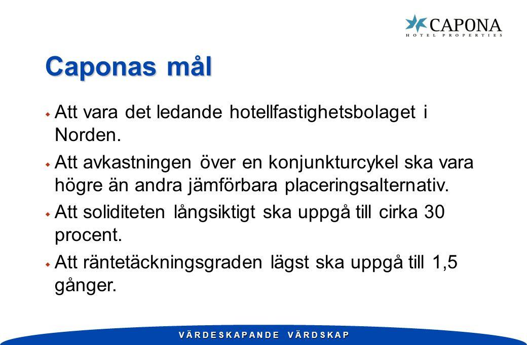 V Ä R D E S K A P A N D E V Ä R D S K A P Caponas mål w Att vara det ledande hotellfastighetsbolaget i Norden.