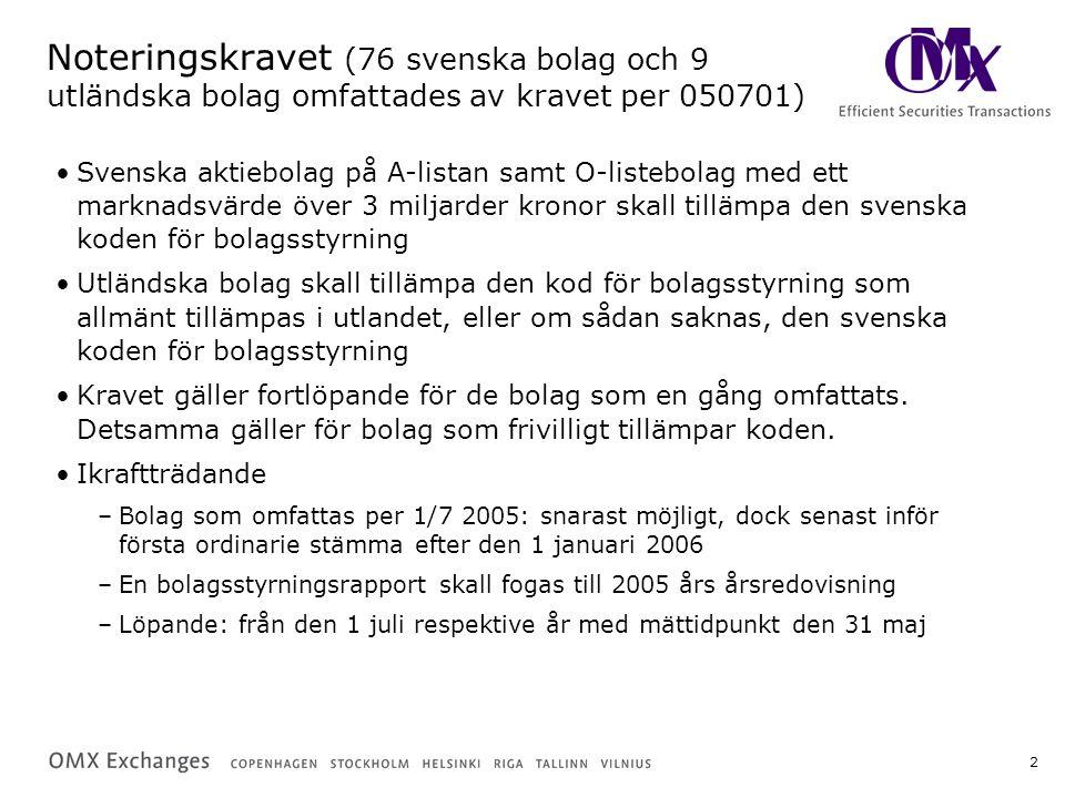 2 Noteringskravet (76 svenska bolag och 9 utländska bolag omfattades av kravet per 050701) Svenska aktiebolag på A-listan samt O-listebolag med ett ma