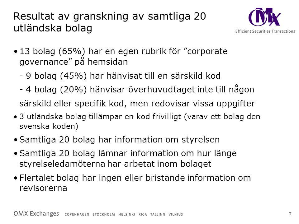 """7 13 bolag (65%) har en egen rubrik för """"corporate governance"""" på hemsidan - 9 bolag (45%) har hänvisat till en särskild kod - 4 bolag (20%) hänvisar"""