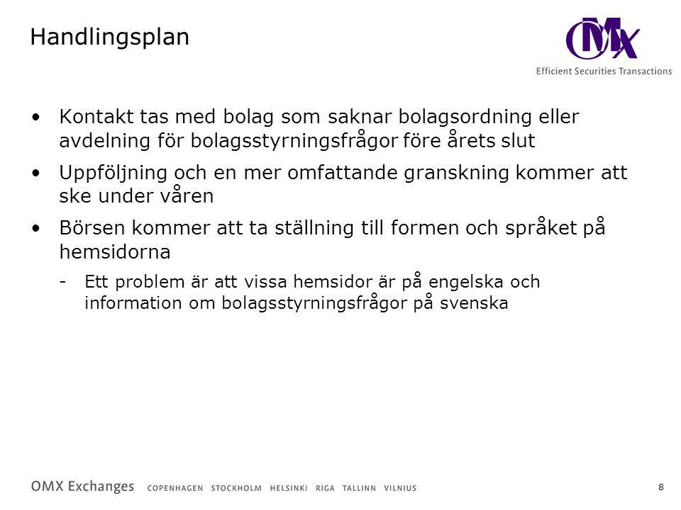 9 Vanliga frågor till Stockholmsbörsen Hur beräknas marknadsvärdet.