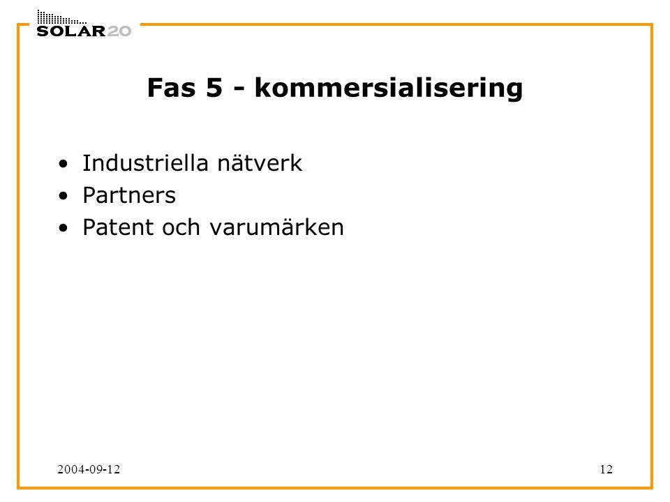 2004-09-1212 Fas 5 - kommersialisering Industriella nätverk Partners Patent och varumärken