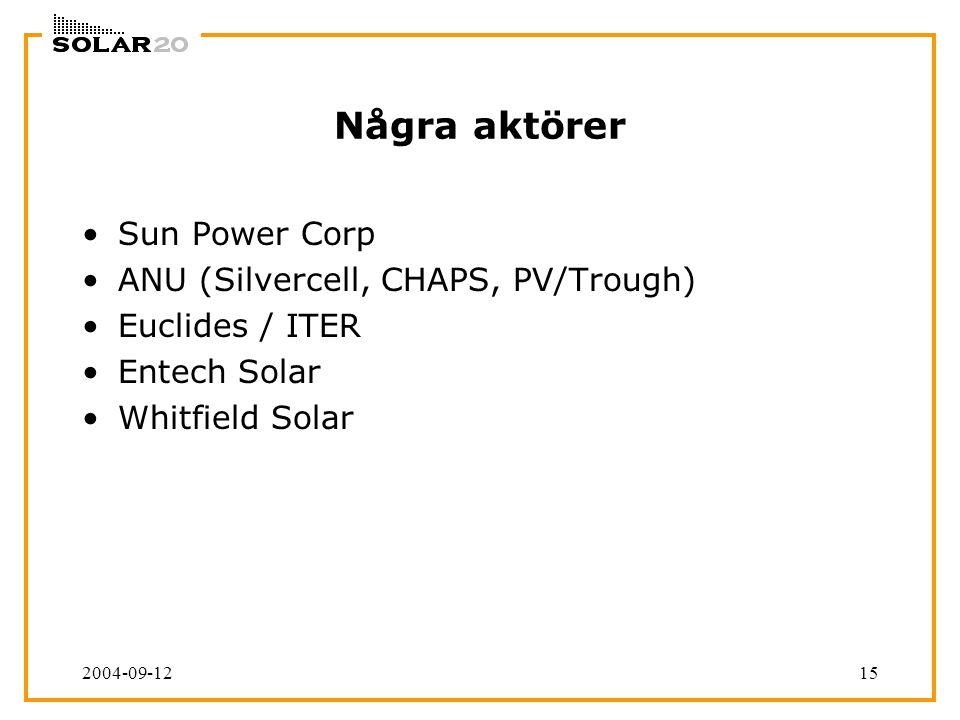 2004-09-1215 Några aktörer Sun Power Corp ANU (Silvercell, CHAPS, PV/Trough) Euclides / ITER Entech Solar Whitfield Solar