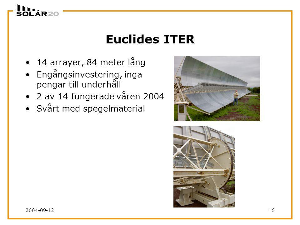 2004-09-1216 Euclides ITER 14 arrayer, 84 meter lång Engångsinvestering, inga pengar till underhåll 2 av 14 fungerade våren 2004 Svårt med spegelmater