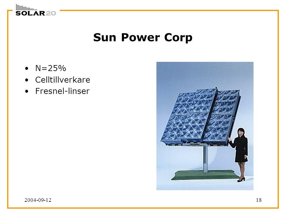 2004-09-1218 Sun Power Corp N=25% Celltillverkare Fresnel-linser