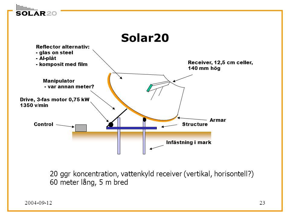 2004-09-1223 Solar20 Reflector alternativ: - glas on steel - Al-plåt - komposit med film Control Armar Drive, 3-fas motor 0,75 kW 1350 v/min Infästning i mark Manipulator - var annan meter.
