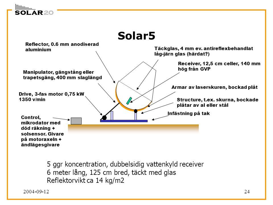 2004-09-1224 Solar5 Reflector, 0.6 mm anodiserad aluminium Control, mikrodator med död räkning + solsensor. Givare på motoraxeln + ändlägesgivare Arma