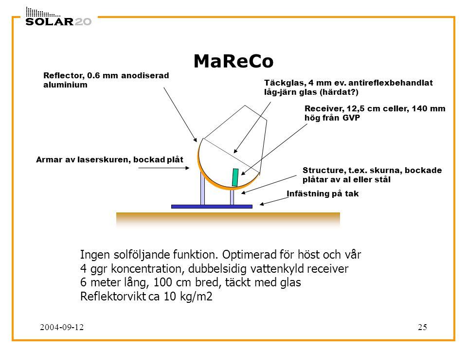 2004-09-1225 MaReCo Reflector, 0.6 mm anodiserad aluminium Armar av laserskuren, bockad plåt Infästning på tak Structure, t.ex. skurna, bockade plåtar