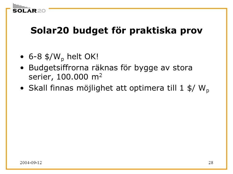 2004-09-1228 Solar20 budget för praktiska prov 6-8 $/W p helt OK! Budgetsiffrorna räknas för bygge av stora serier, 100.000 m 2 Skall finnas möjlighet