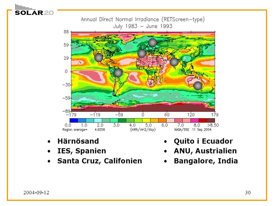 2004-09-1230 Härnösand IES, Spanien Santa Cruz, Califonien Quito i Ecuador ANU, Austrialien Bangalore, India