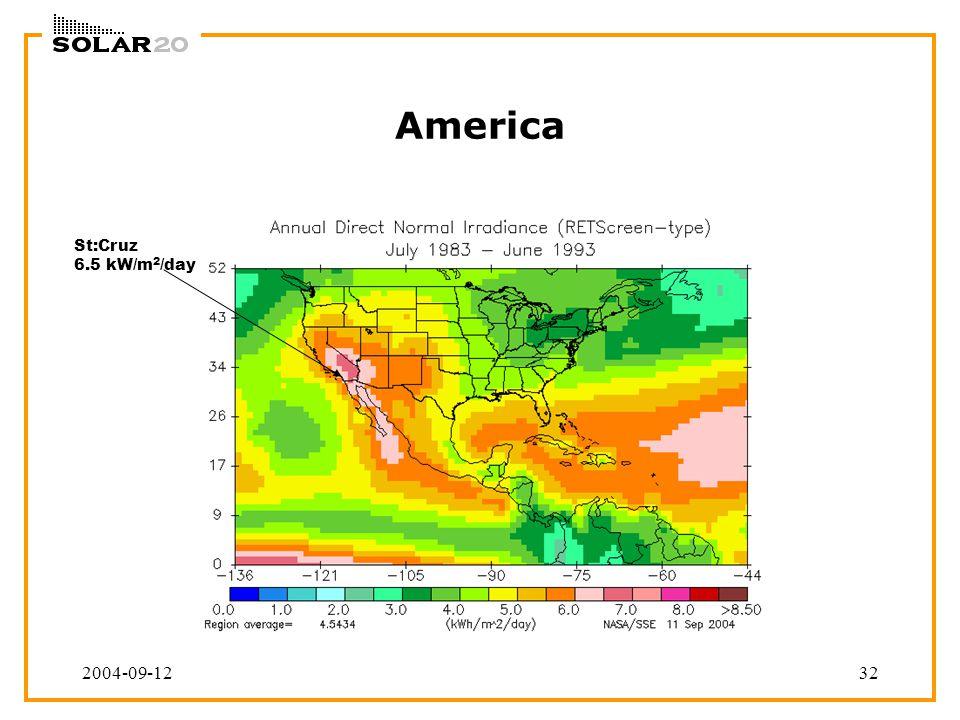 2004-09-1232 America St:Cruz 6.5 kW/m 2 /day