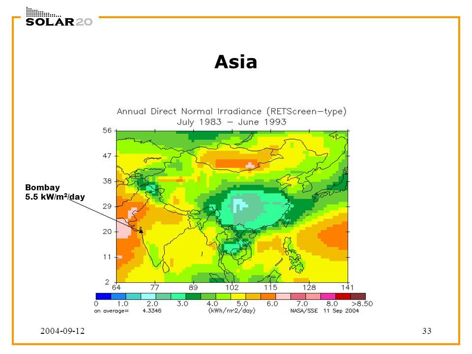 2004-09-1233 Asia Bombay 5.5 kW/m 2 /day