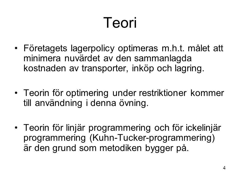 4 Teori Företagets lagerpolicy optimeras m.h.t.