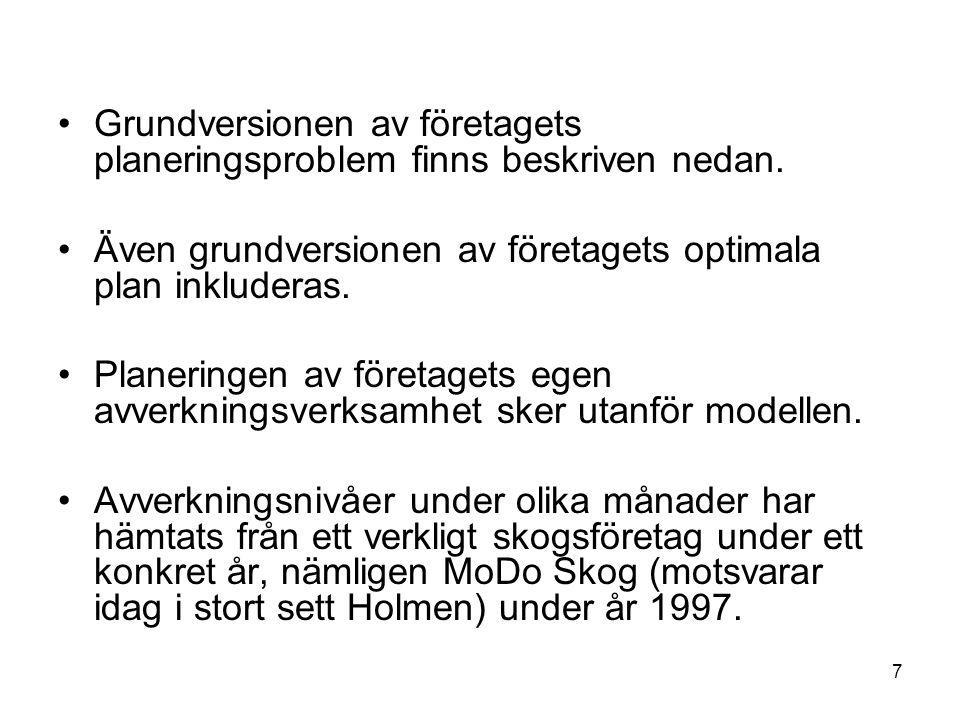 7 Grundversionen av företagets planeringsproblem finns beskriven nedan.